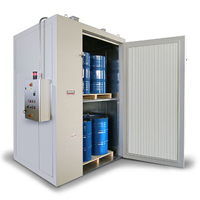 industrial heating cabinets